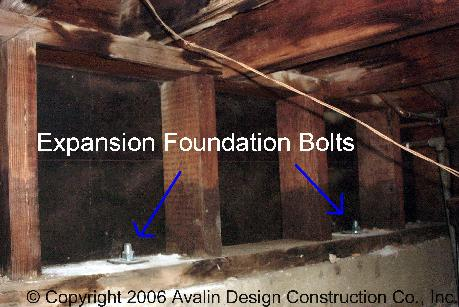Foundation Bolting is House Bolting
